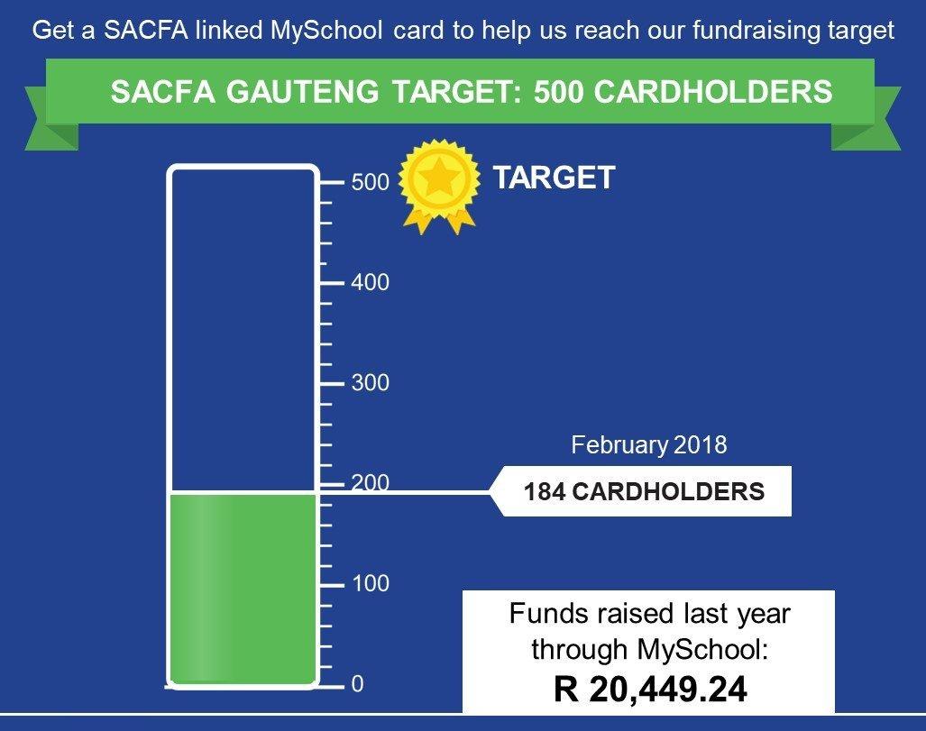 Support SACFA through MySchool