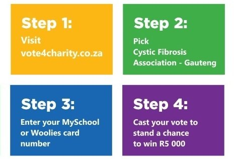 Vote4Charity - 4Steps 2Rows