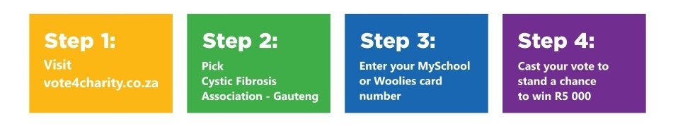 Vote4Charity - 4Steps only